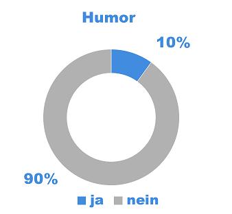 Arbeitsweise 10% Humor